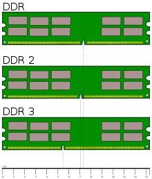 Different Ram Notch Configuration